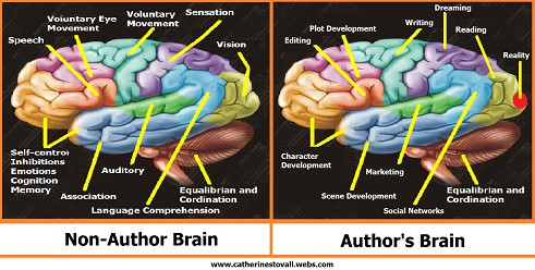 author brain